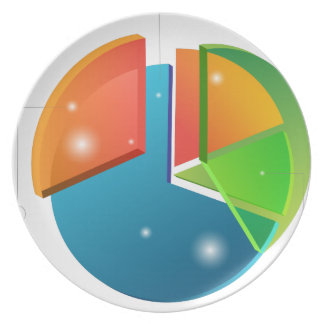 Overlapping Pie Chart Financial Business Profit Dinner Plate