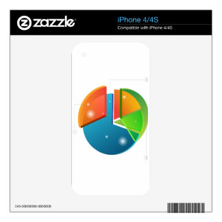 Overlapping Pie Chart Financial Business Profit iPhone 4 Skins