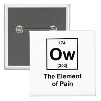 Ow, el elemento del dolor pin cuadrado