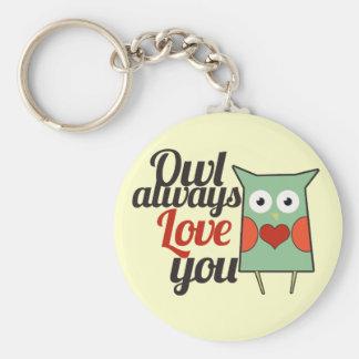 Owl Love Keychain