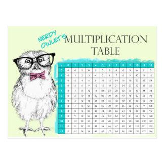 Owl Multiplication table.png Postcard