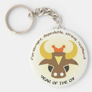 Ox Keys Keychain