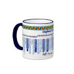 Oxford Canal Route Map (4 of 4) Ringer Mug