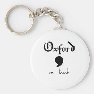 Oxford o basura llavero personalizado