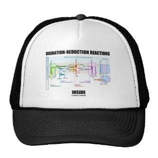 Oxidation-Reduction Reactions Inside Trucker Hats