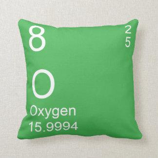 Oxígeno Cojines