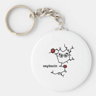 Oxitocina Llavero Redondo Tipo Pin