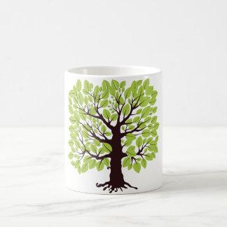 Oxygen for the Enviroment Magic Mug