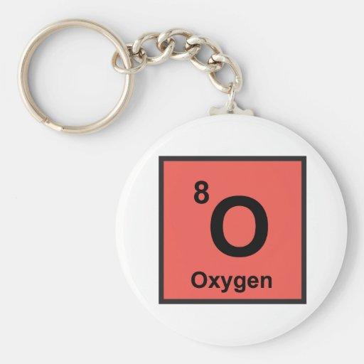 Oxygen Keychain