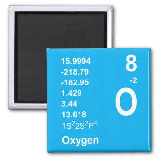 Oxygen Magnet (light on blue)