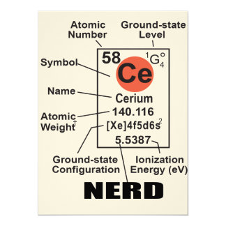 Oxygentees Dorm Life Periodic Table Card