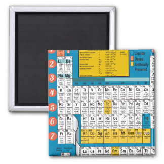 Oxygentees Periodic Table 2 Inch Square Magnet
