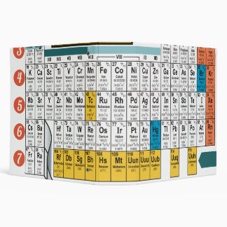 Oxygentees Periodic Table Binder