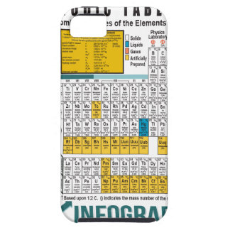 Oxygentees Periodic Table iPhone SE/5/5s Case