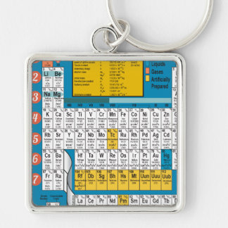 Oxygentees Periodic Table Keychain