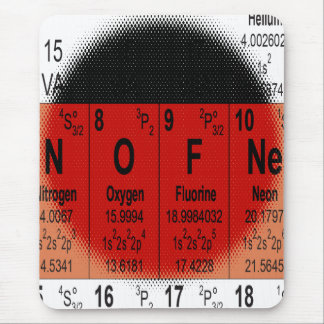 Oxygentees Periodic Table Mouse Pad