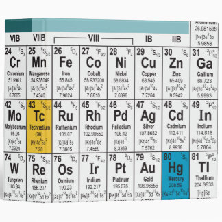 Oxygentees  Periodic Table Notebook 3 Ring Binder