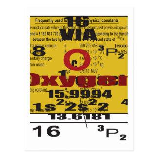 Oxygentees Periodic Table Postcard