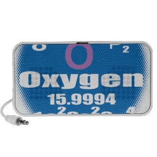 Oxygentees Periodic Table Speaker