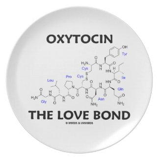 Oxytocin The Love Bond (Chemistry) Dinner Plate