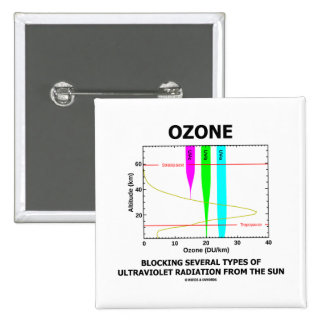 Ozone Blocking Several Types Of Ultraviolet Pinback Buttons