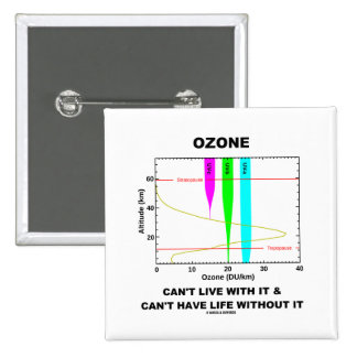 Ozone Can t Live With It Can t Have Life Without Pin