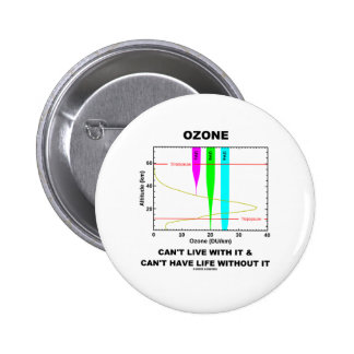 Ozone Can t Live With It Can t Have Life Without Pinback Button