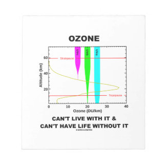 Ozone Can't Live With It Can't Have Life Without Notepad