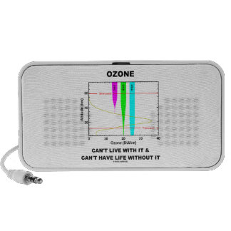 Ozone Can't Live With It Can't Have Life Without PC Speakers