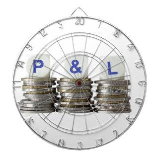 P&L - Profit and Loss Dart Boards