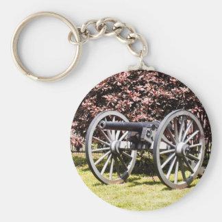 PA de Gettysburg del cañón del campo de batalla Llavero Redondo Tipo Pin
