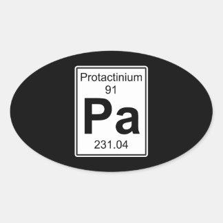 Pa - Protactinium Oval Sticker