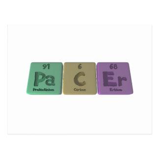 Pacer-Pa-C-Er-Protactinium-Carbon-Erbium.png Postcard