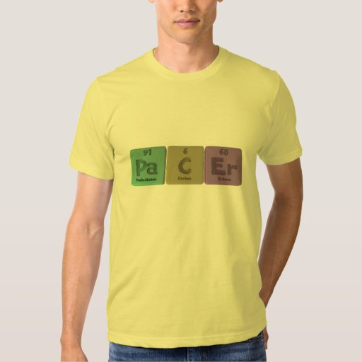 Pacer-Pa-C-Er-Protactinium-Carbon-Erbium.png Remeras