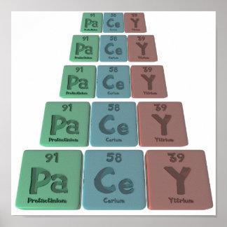 Pacey-Pa-Ce-Y-Protactinium-Cerium-Yttrium.png Poster