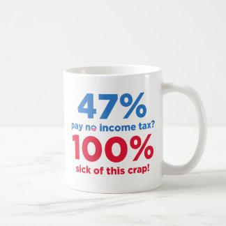 ¿Paga del 47% ningunos impuestos? Taza Clásica