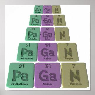 Pagan-Pa-Ga-N-Protactinium-Gallium-Nitrogen.png Posters