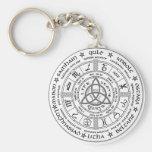 Pagan wheel of the Year Basic Round Button Keychain