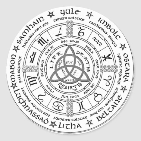 Pagan wheel of the Year Classic Round Sticker