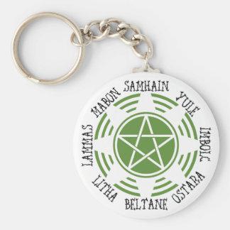 Pagan Wheel of the Year Keychain