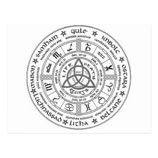 Pagan wheel of the Year Postcard