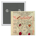 Page from the 'Canon of Medicine' by Avicenna Pinback Button