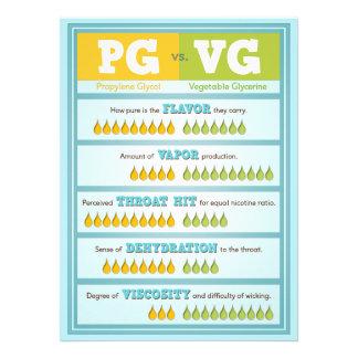 PÁGINA contra VG Infographic