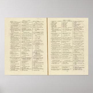 Página de índice de páginas 2 del título de St Pet Póster