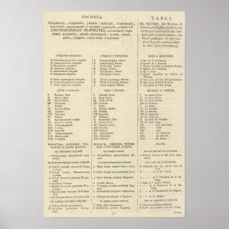 Página de índice de páginas del título de St Peter Póster