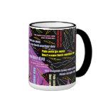 Pain Pain Go Away Coffee Mug