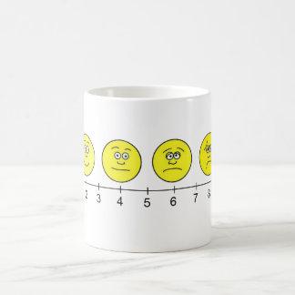 Pain Scale Chart Classic White Coffee Mug