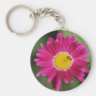 Painted Daisy Cards and more Basic Round Button Keychain