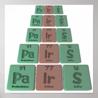 Pairs-Pa-Ir-S-Protactinium-Iridium-Sulfur.png Posters