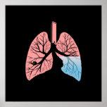 Paisaje de los pulmones impresiones